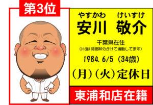 3位(安川).ai